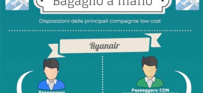 Bagaglio a mano: le disposizioni delle principali compagnie aeree low cost