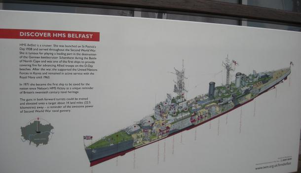 Museo Hms Belfast