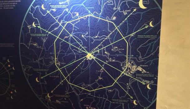 solsitizio e lunistizio a vezzolano
